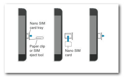 How to remove the iPhone SIM card